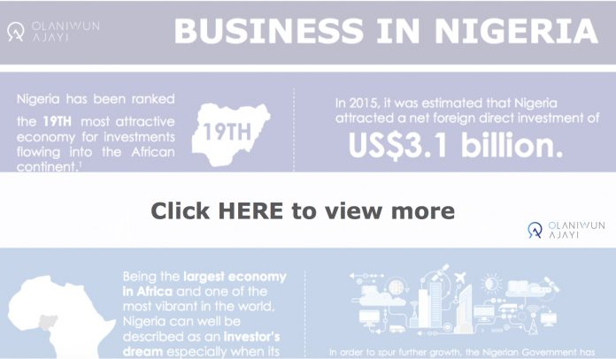 Business in Nigeria